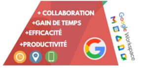 Google Workspace, présentation des applications de communication